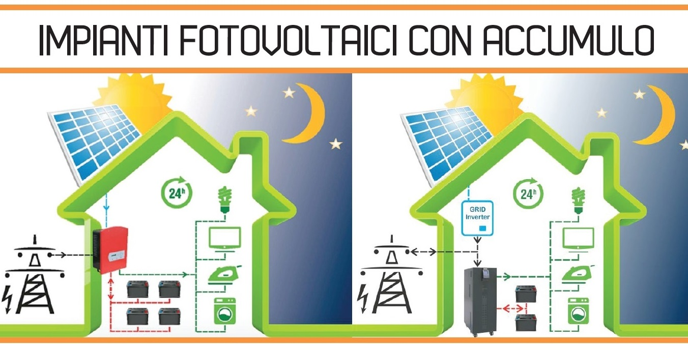 Pannello Solare Ad Accumulo Integrato : Fotovoltaico studio tecnico altieri fabio